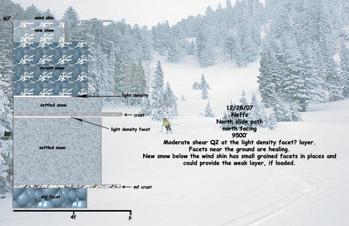 snow-pit-profile